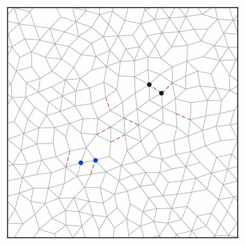 Designing allostery-inspired response in mechanical networks | PNAS