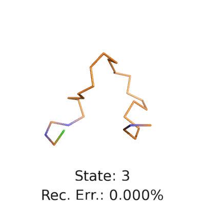 Dynamic graphical models of molecular kinetics | PNAS